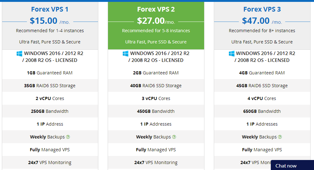 cheap windows vps for forex traders