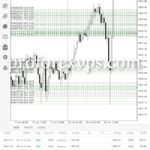 best Forex managed investment accounts services