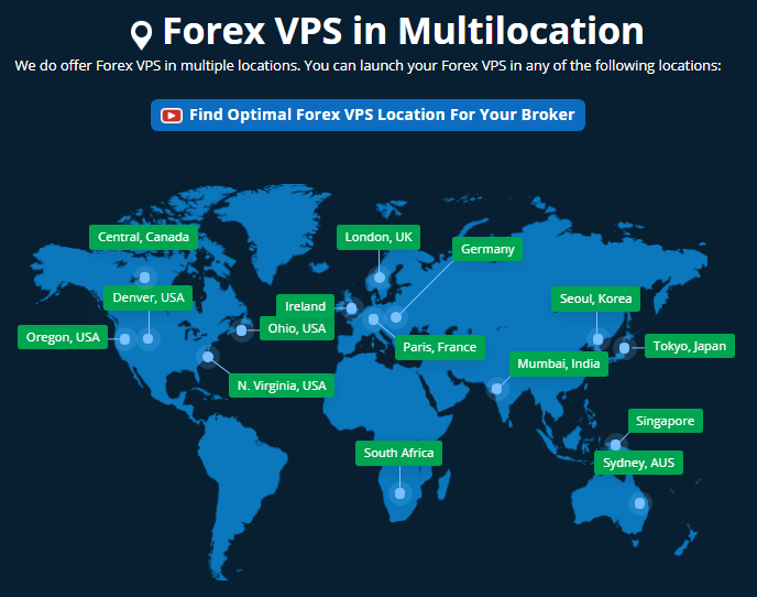 fastest forex vps with lowest latency